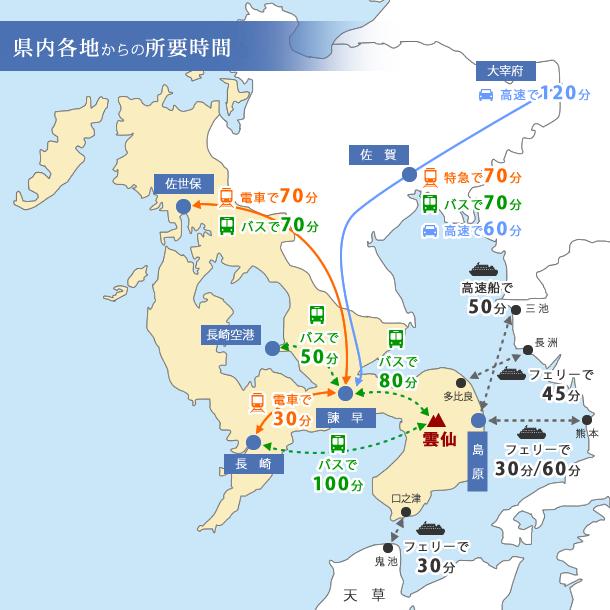 長崎県内からの交通アクセス